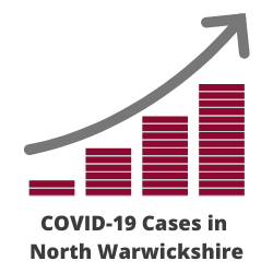 Cases of COVID-19 in North Warwickshire